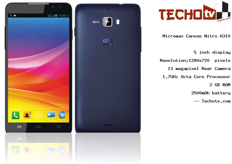 Micromax Canvas Nitro A310 full specification