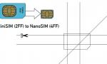 regular-sim-card-to-nano-sim-card