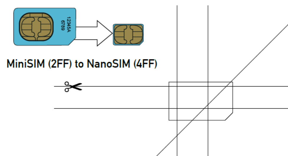 Download regular-sim-card-to-nano-sim-card - Images(1252) - Techotv