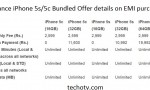 reliance-iphone-5s-5c-offer