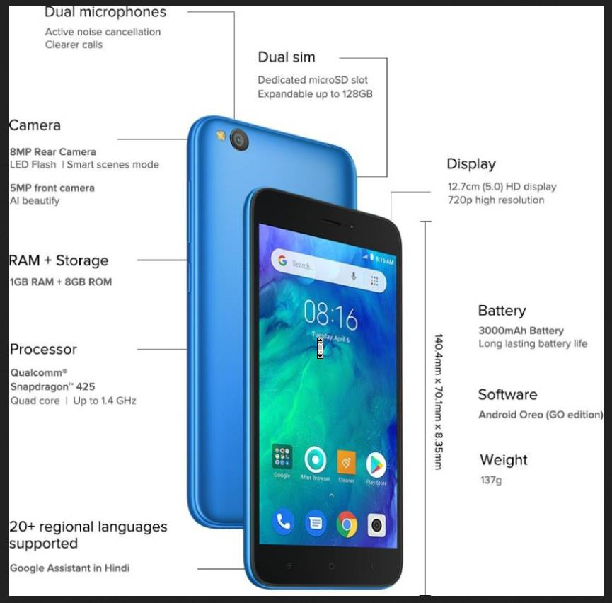Top 5 Reasons NOT to buy Redmi Go – Its Cons, Demerits, Negative Reviews